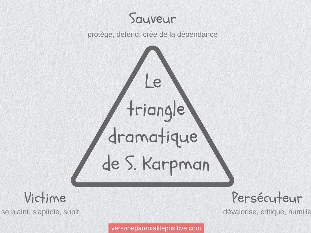 vers une parentalité positive-Le triangle dramatique de Karpman